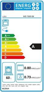 Backofen autark - Energieeffizienzklasse